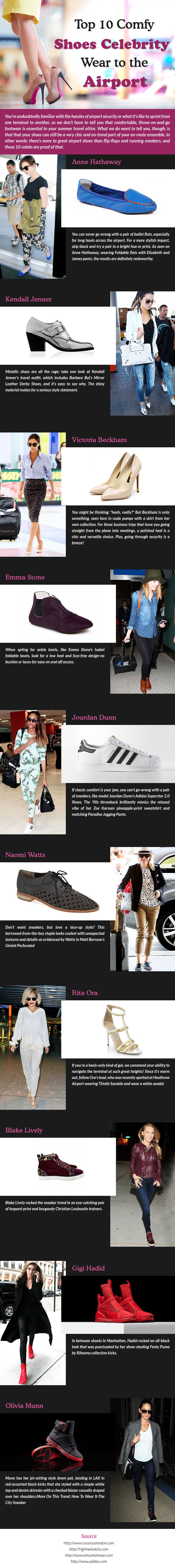 Top-10-Comfy-Shoes-Celebrity-Wear-to-The-Airport